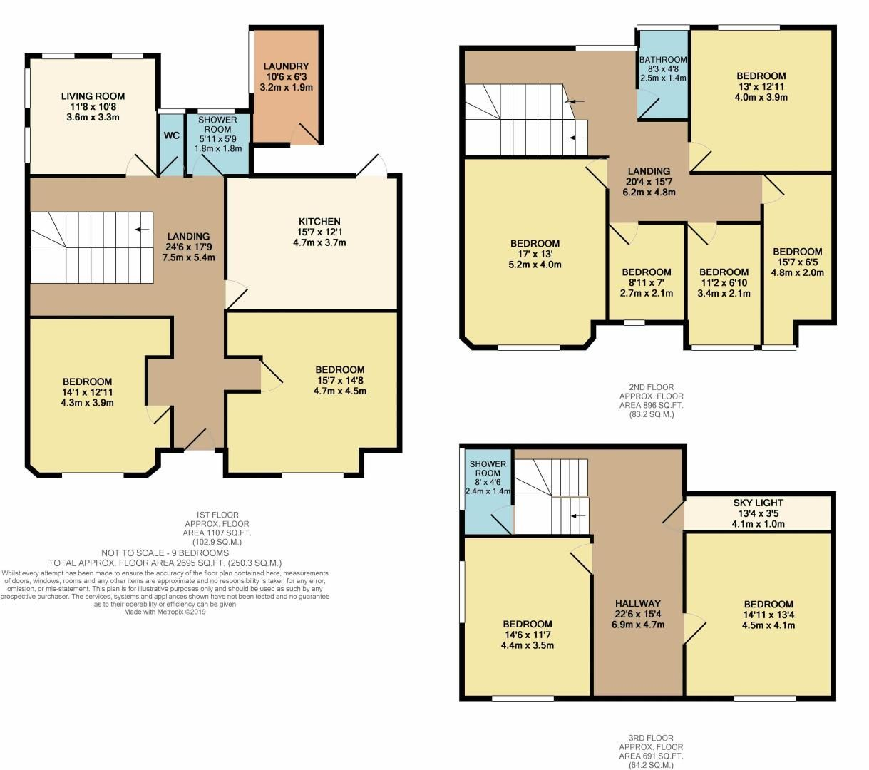 9 bed  for sale in Balmoral Road - Property Floorplan
